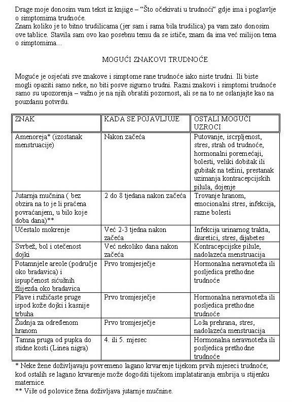 """Simptomi trudnoće iz knjige """"Što očekivati u trudnoći"""" Simptomi1"""