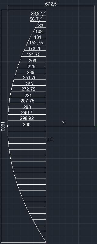 Chảo  C BAND 1.5 mét siêu rẻ chỉ có 220k lên sóng. - Page 2 Thongso