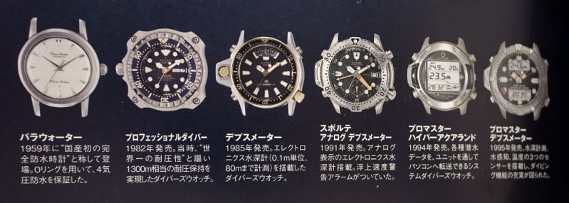 The History of Citizen Dive Watches Citizena