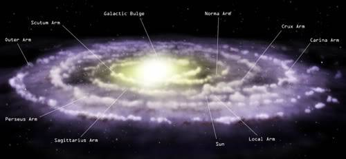 Map of the Halo universe Milky-way-galaxy