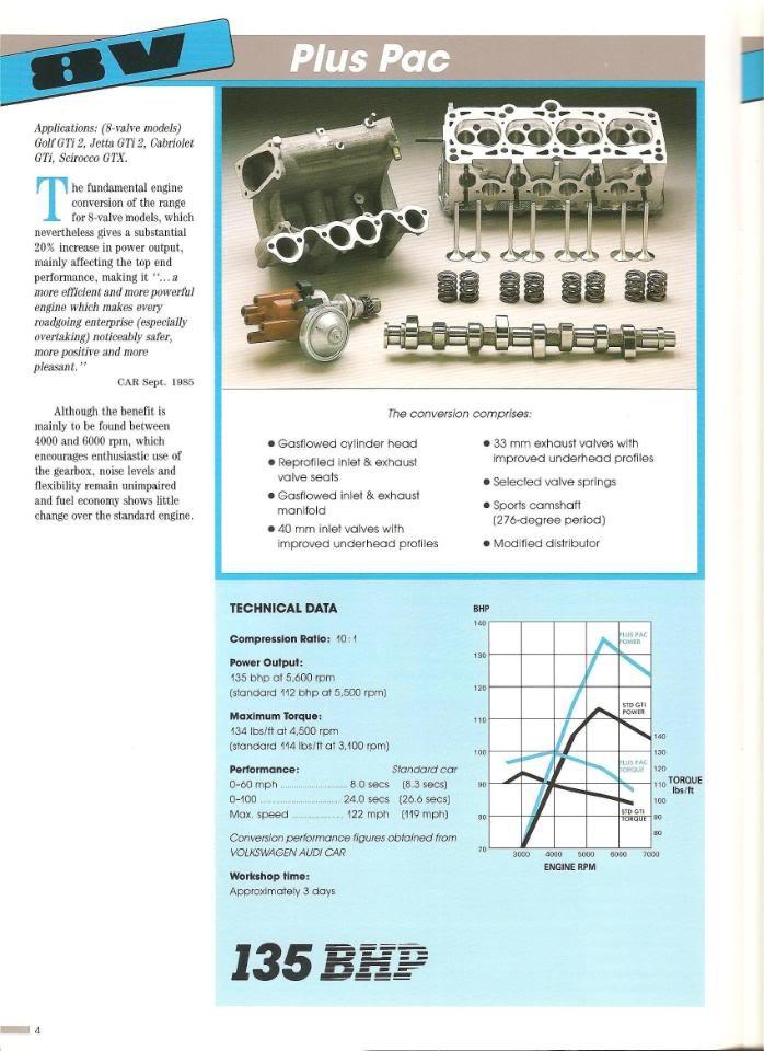 ALL VW VINTAGE - Page 3 1990GTIEngineering003