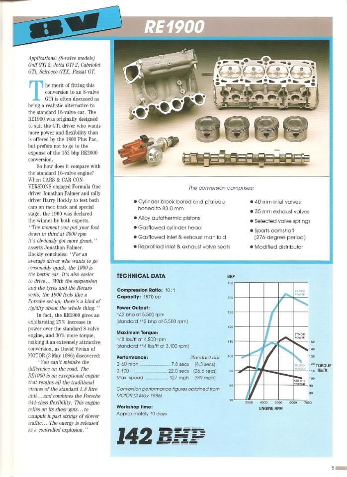 ALL VW VINTAGE - Page 3 1990GTIEngineering004