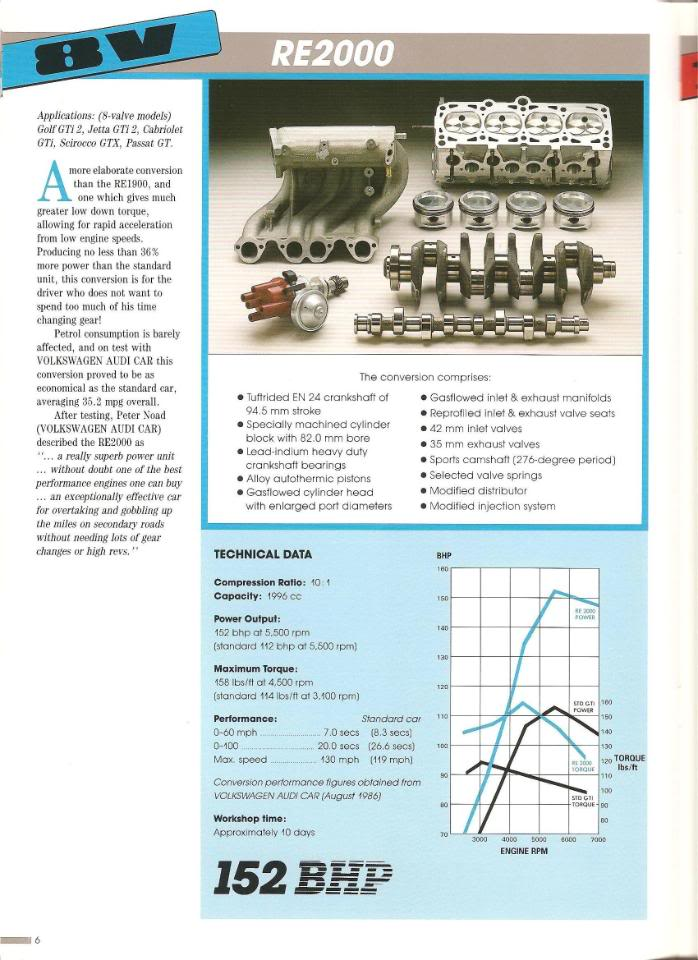 ALL VW VINTAGE - Page 3 1990GTIEngineering005