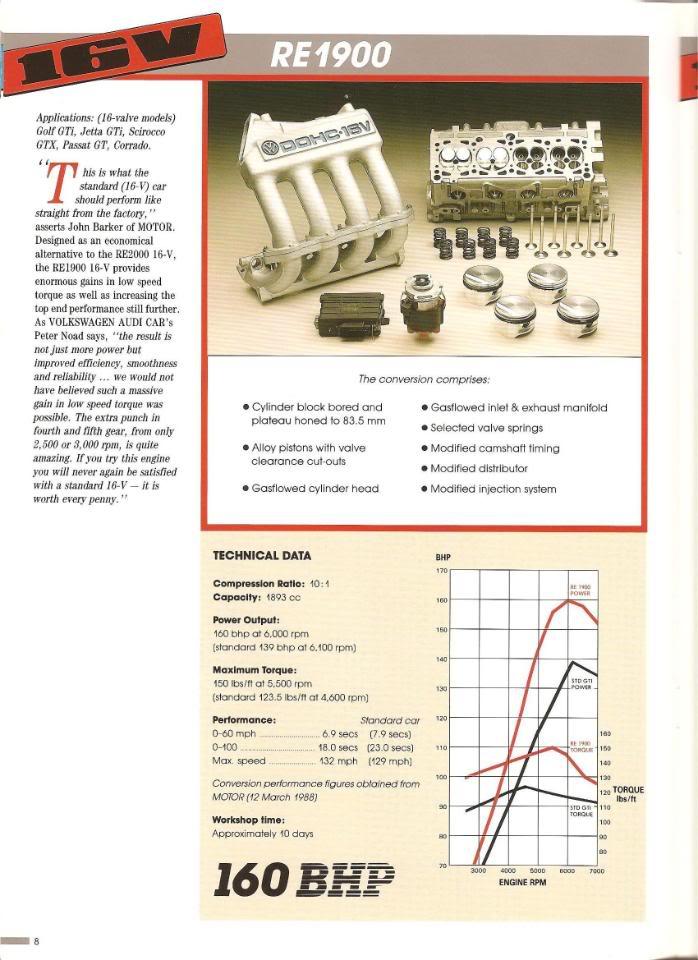 ALL VW VINTAGE - Page 3 1990GTIEngineering007