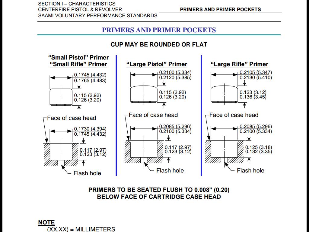 CCI primers ? Screenshot_20170428-213558_zpsgvdwroxx