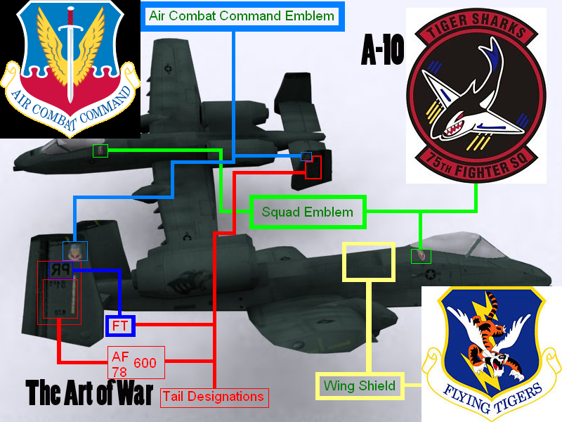 What kind of gameplay? A-10CThunderboltIISpecificDesignati