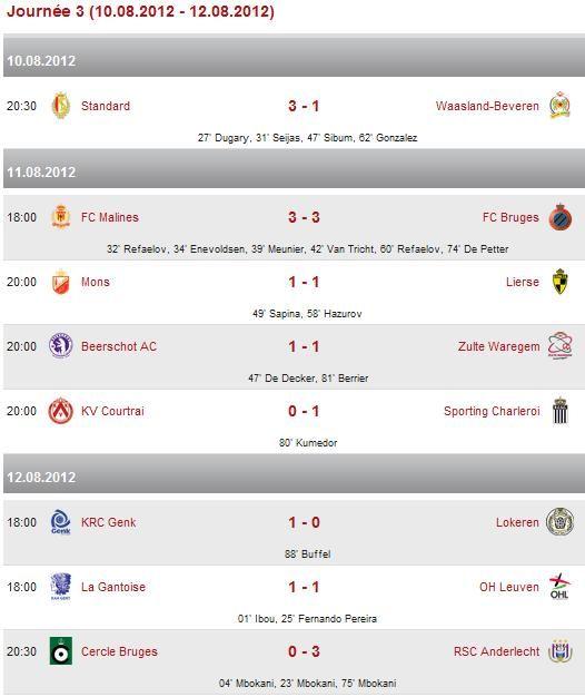 Jupiler League - Saison 2012/2013 12515