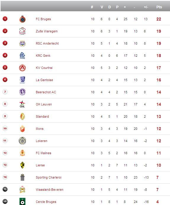 Jupiler League - Saison 2012/2013 Bel2_zps0e2ad73c