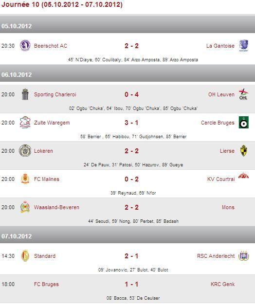 Jupiler League - Saison 2012/2013 Bel_zps656676ff