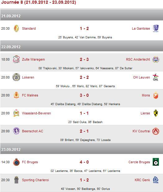 Jupiler League - Saison 2012/2013 Bel-1