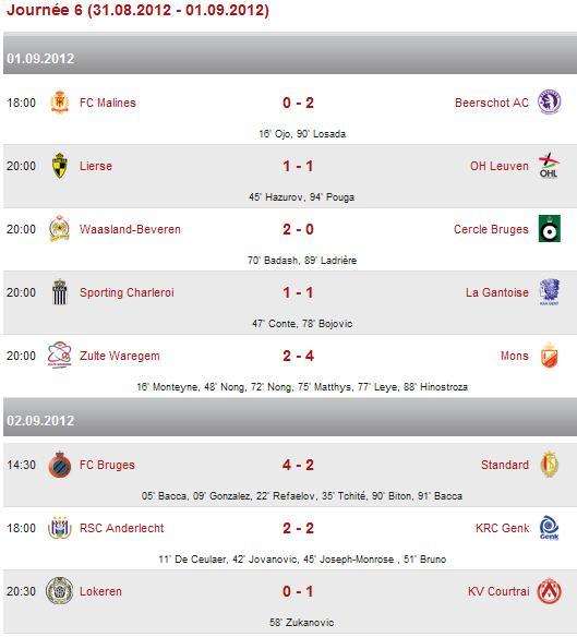 Jupiler League - Saison 2012/2013 Bel