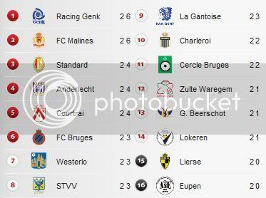 Jupiler League - Saison 2010/2011 Sanstitre2-11
