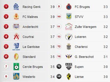 Jupiler League - Saison 2010/2011 Sanstitre5-1