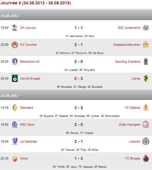 Jupiler League - Saison 2012/2013 Bel-6