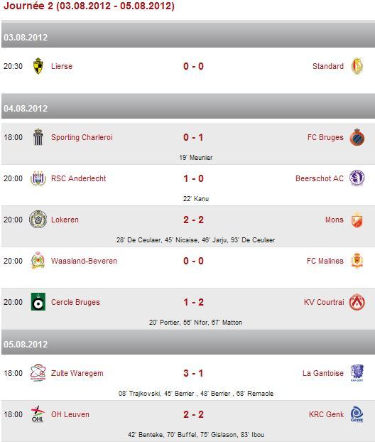 Jupiler League - Saison 2012/2013 Jtrjrt