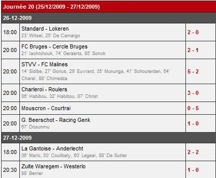 Jupiler League - Saison 2009/2010 Ng