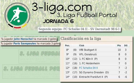 Quirós (II). FC Gelsenkirchen-Schalke 04 e.V - Página 16 2equipo_zpsc6ae8018