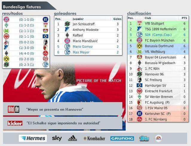 Quirós (II). FC Gelsenkirchen-Schalke 04 e.V - Página 16 Abajo_zps1ff89992