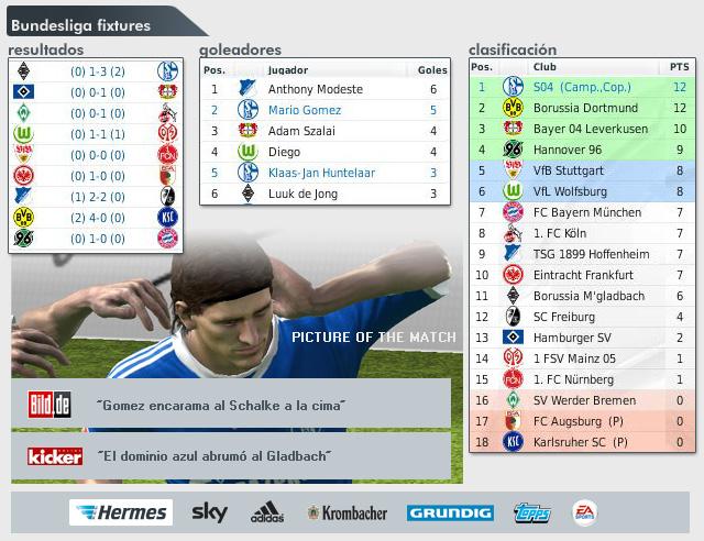 Quirós (II). FC Gelsenkirchen-Schalke 04 e.V - Página 16 Abajo_zps54ffabb6
