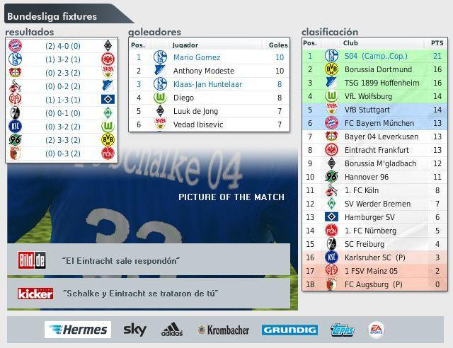 Quirós (II). FC Gelsenkirchen-Schalke 04 e.V - Página 16 Abajo_zps7ff0d041