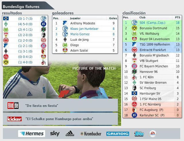 Quirós (II). FC Gelsenkirchen-Schalke 04 e.V - Página 16 Abajo_zpsfe0e22f3