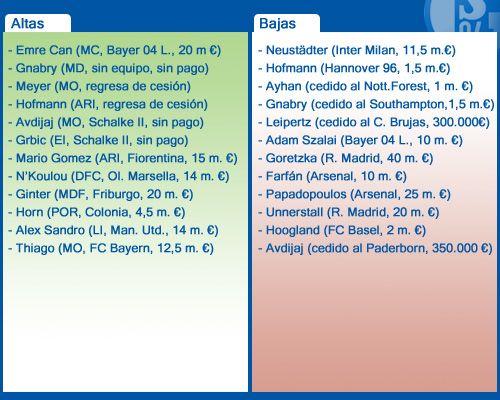 Quirós (II). FC Gelsenkirchen-Schalke 04 e.V - Página 16 Altasbajas2_zpsac0becd2