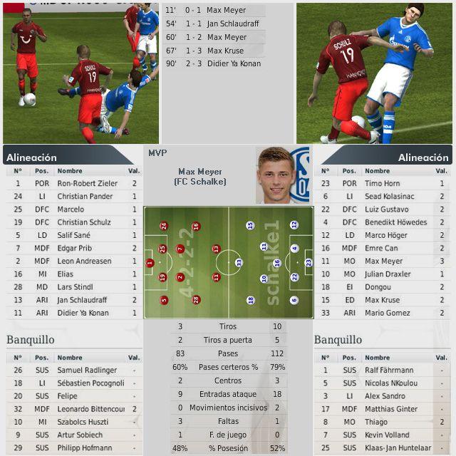 Quirós (II). FC Gelsenkirchen-Schalke 04 e.V - Página 16 Arriba_zps99ad90fa