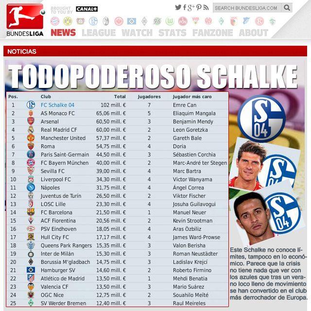 Quirós (II). FC Gelsenkirchen-Schalke 04 e.V - Página 16 Bundesweb_wena1_zps1d2122d6