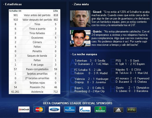 Quirós (II). FC Gelsenkirchen-Schalke 04 e.V - Página 16 Champions3_zpsd49bb2d1