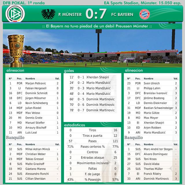 Quirós (III). Retorno a Múnich. - Página 2 Copa1_zps66119da4
