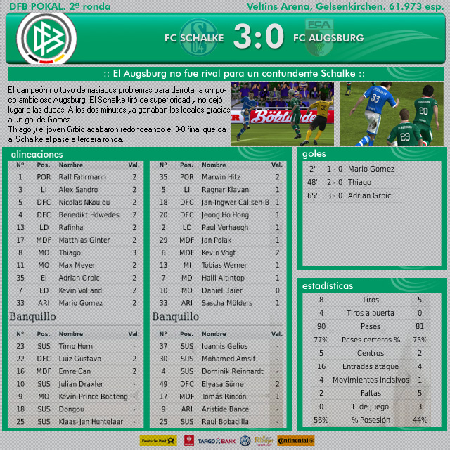 Quirós (II). FC Gelsenkirchen-Schalke 04 e.V - Página 16 Labuena_zps7d1a6ac4