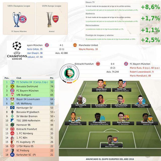 Quirós (II). FC Gelsenkirchen-Schalke 04 e.V - Página 18 Resumen_zps9bed45e2