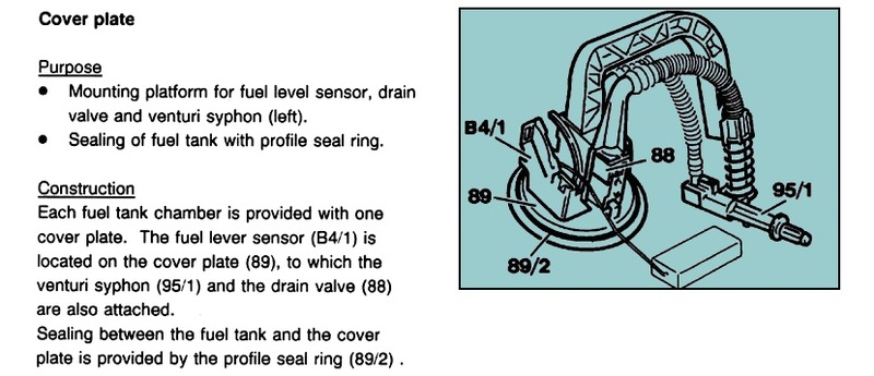 Diagrama do tanque W202 Tank%20sender%20unit%20-%201