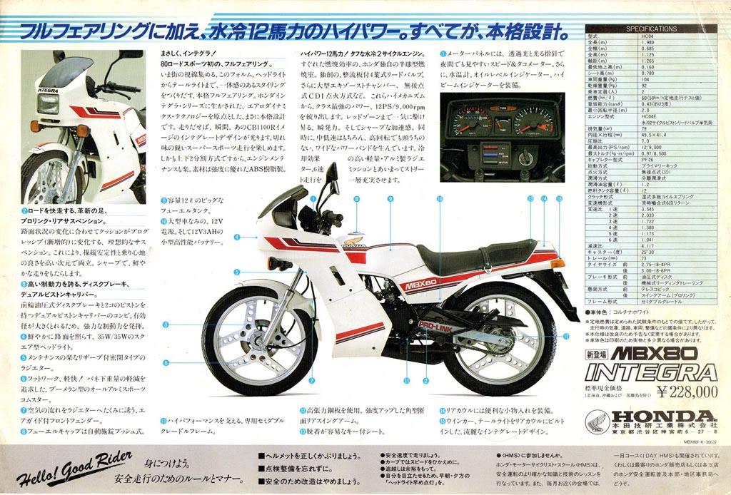 Honda Hurricane MBX 75 - Página 2 Japonesa1b2