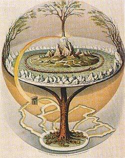 Trees Yggdrasil