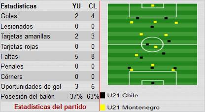 LISTO/ Bloque Rojo Chile2-1