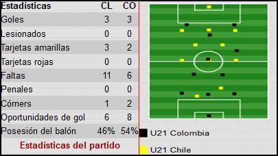 LISTO/ Bloque Rojo Chile3-1