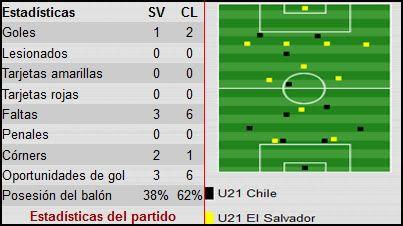 LISTO/ Bloque Rojo Chile5-1