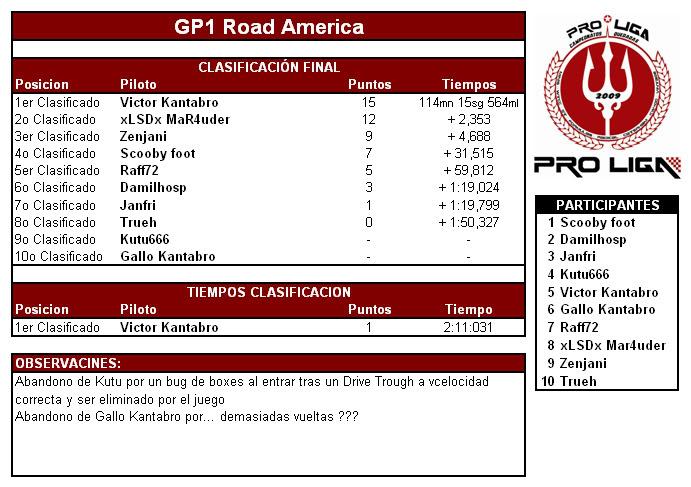 2 HORAS RESISTENCIA SPA-FRANCORCHAMPS - puntuable  para Pro Liga - Página 2 RESISTENCIABRNO