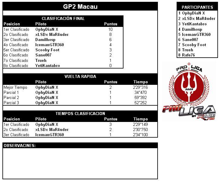 CAMPEONATO GT CLUB 1 - Página 2 GTCLUB1MACAU