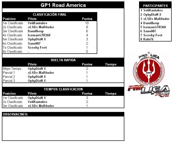 CAMPEONATO GT CLUB 1 - Página 2 GTCLUB1ROADAM