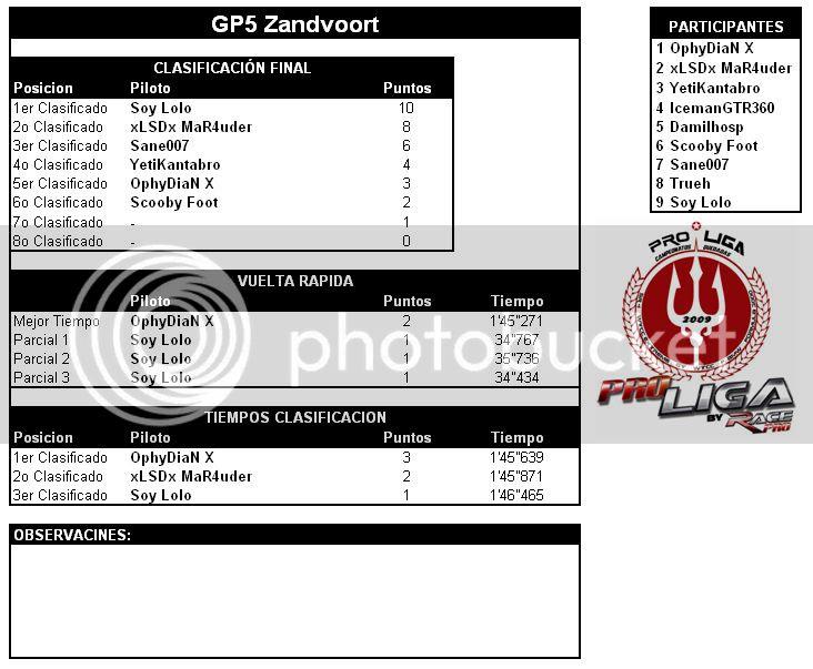 CAMPEONATO GT CLUB 1 - Página 7 GTCLUB1ZANDVOORT