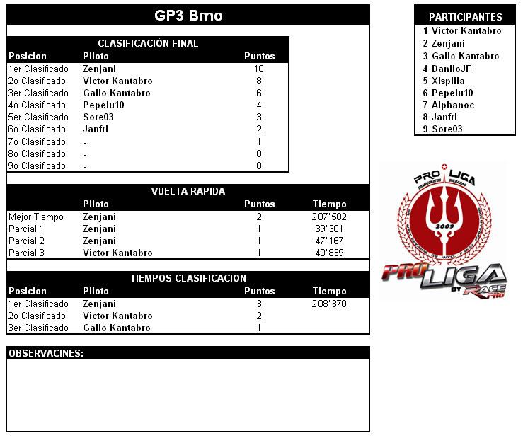 CAMPEONATO GT CLUB 2 - Página 3 GTCLUB2BRNO