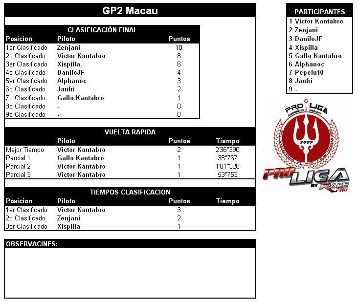 CAMPEONATO GT CLUB 2 - Página 2 GTCLUB2MACAU