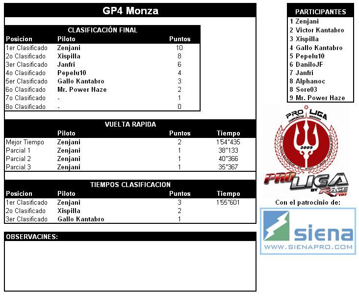 CAMPEONATO GT CLUB 2 - Página 3 GTCLUB2MONZA