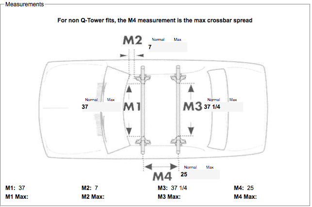 ***Official 5th gen Roof Rack information*** Screenshot2011-11-05at35529PM
