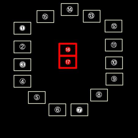 O Teste das Cabines Vermelhas Redpath
