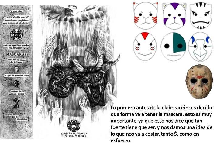 elaboracion de mascaras de papel Mascara
