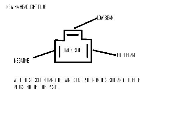 H4 Headlight Plug Wiring - Wiring Liry Diagram H7