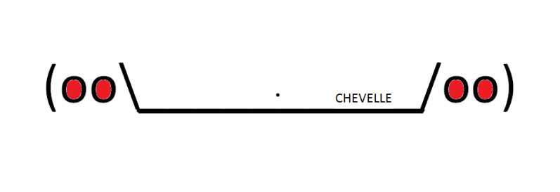 A little fun with Microsoft Word & Paint... 73ChevelleRear